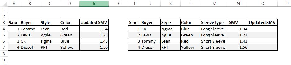 Copying specific style data from one sheet to another