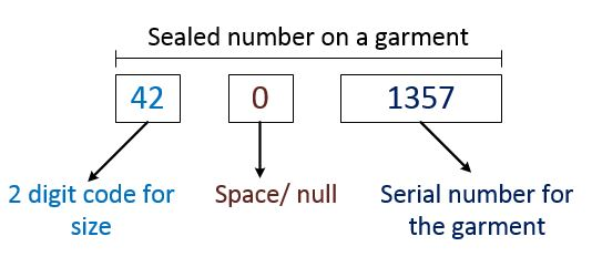 Number Coding For number sealing garments